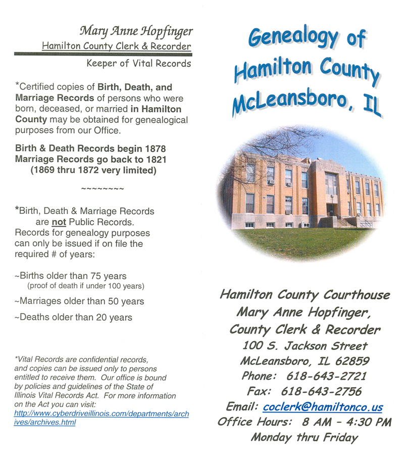 Hamilton County Historical Society